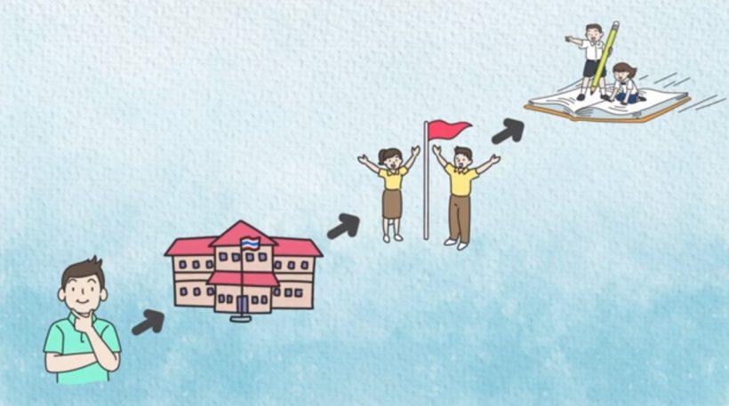 คลิปซีรีย์ 10 Model จากการถอดบทเรียน โครงการติดตามและพัฒนาหน่วยจัดสรรเงินอุดหนุนนักเรียนยากจนพิเศษแบบมีเงื่อนไข (กสศ.)